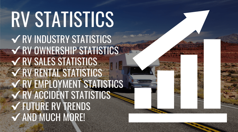 RV Statistics, Trends, & facts