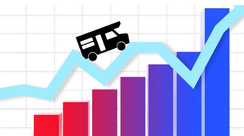 RV Industry Statistics