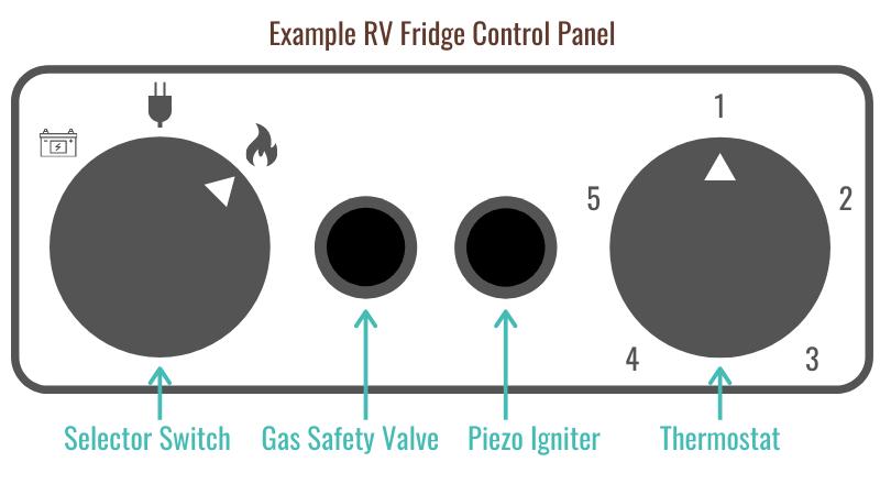 RV fridge control panel